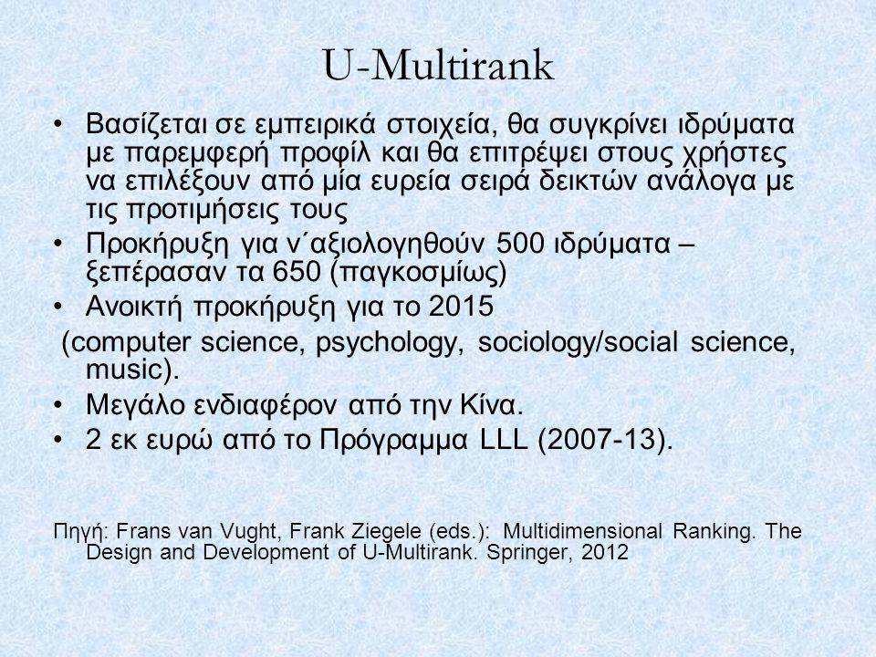 U-Multirank Βασίζεται σε εμπειρικά στοιχεία, θα συγκρίνει ιδρύματα με παρεμφερή προφίλ και θα επιτρέψει στους χρήστες να επιλέξουν από μία ευρεία σειρά δεικτών ανάλογα με τις προτιμήσεις τους Προκήρυξη για ν΄αξιολογηθούν 500 ιδρύματα – ξεπέρασαν τα 650 (παγκοσμίως) Ανοικτή προκήρυξη για το 2015 (computer science, psychology, sociology/social science, music).
