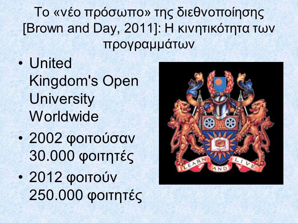 Το «νέο πρόσωπο» της διεθνοποίησης [Brown and Day, 2011]: Η κινητικότητα των προγραμμάτων United Kingdom s Open University Worldwide 2002 φοιτούσαν 30.000 φοιτητές 2012 φοιτούν 250.000 φοιτητές