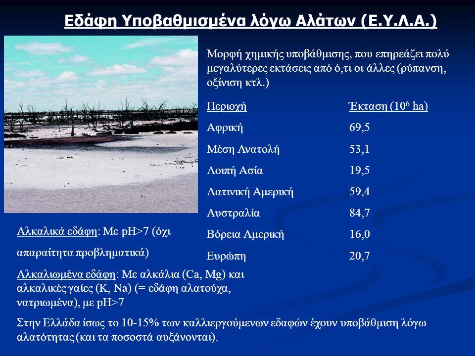 Ζητήματα Ποιότητας Νερού στην Άρδευση Όταν η EC w είναι …Τότε το SAR θα προκαλέσει πρόβλημα νατρίωσης αν είναι μεγαλύτερο από… 0-1mS cm -1 6 1-25 >24 To SAR δεν πρέπει να είναι μεγαλύτερο από 10.