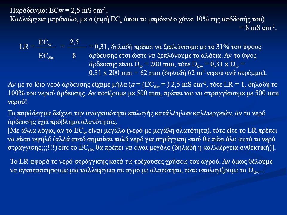 Παράδειγμα: ECw = 2,5 mS cm -1.