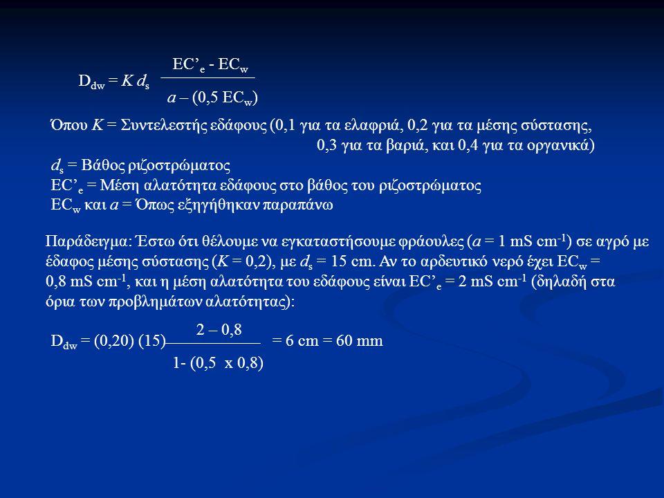 D dw = K d s EC' e - EC w a – (0,5 EC w ) Όπου K = Συντελεστής εδάφους (0,1 για τα ελαφριά, 0,2 για τα μέσης σύστασης, 0,3 για τα βαριά, και 0,4 για τα οργανικά) d s = Βάθος ριζοστρώματος EC' e = Μέση αλατότητα εδάφους στο βάθος του ριζοστρώματος EC w και a = Όπως εξηγήθηκαν παραπάνω Παράδειγμα: Έστω ότι θέλουμε να εγκαταστήσουμε φράουλες (a = 1 mS cm -1 ) σε αγρό με έδαφος μέσης σύστασης (Κ = 0,2), με d s = 15 cm.