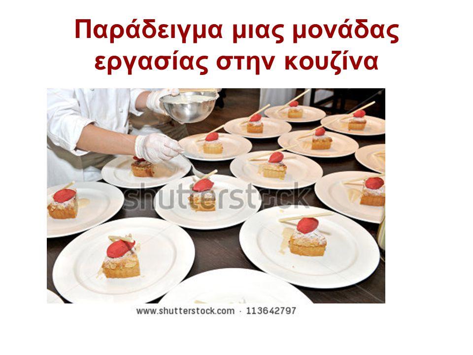 Παράδειγμα μιας μονάδας εργασίας στην κουζίνα