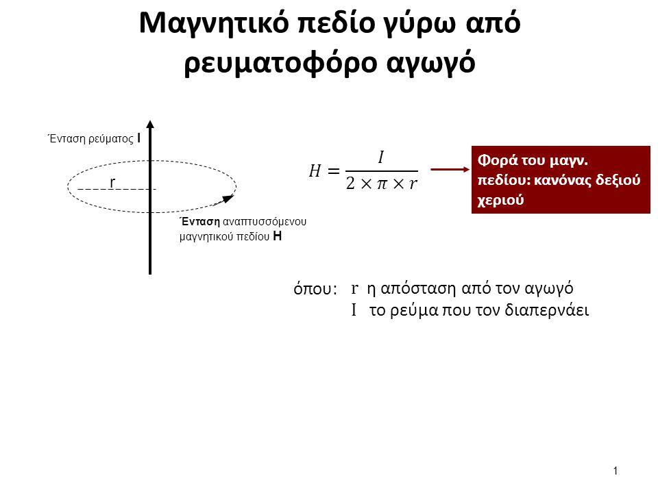 Μαγνητικό πεδίο γύρω από ρευματοφόρο αγωγό 1 Ένταση αναπτυσσόμενου μαγνητικού πεδίου Η Ένταση ρεύματος ΙΈνταση ρεύματος Ι r Φορά του μαγν. πεδίου: καν
