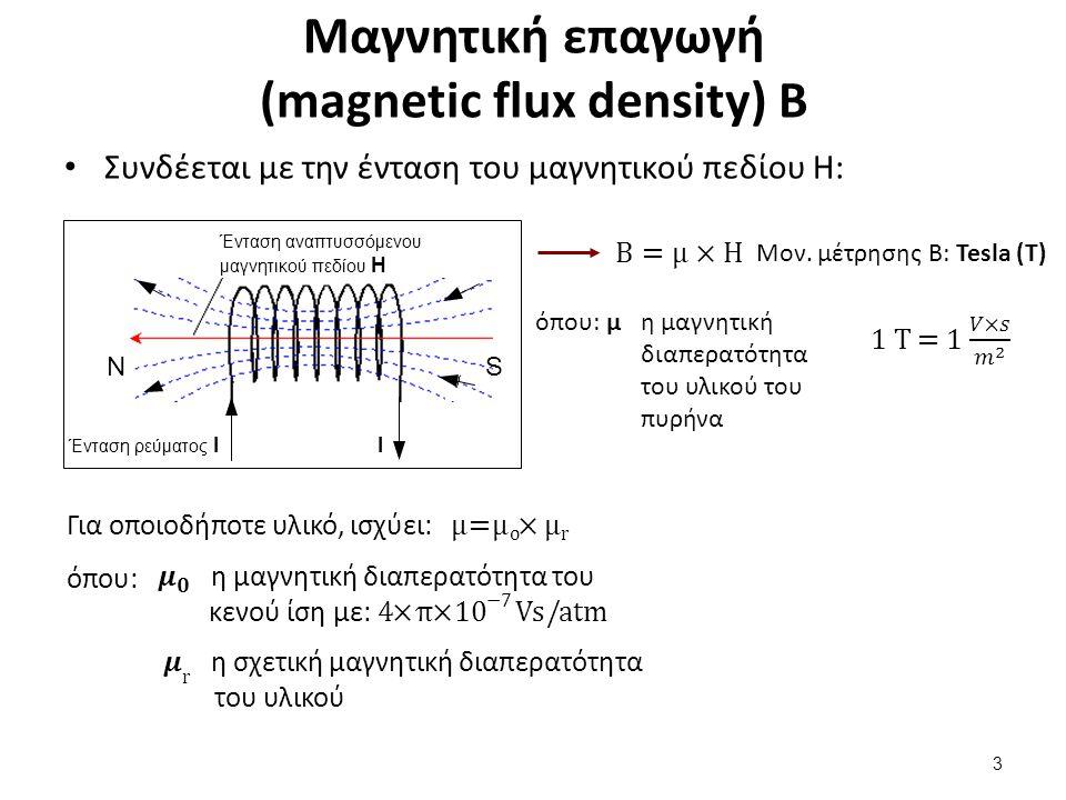 Μαγνητική επαγωγή (magnetic flux density) B Συνδέεται με την ένταση του μαγνητικού πεδίου H: 3 Ένταση αναπτυσσόμενου μαγνητικού πεδίου Η Ένταση ρεύματ