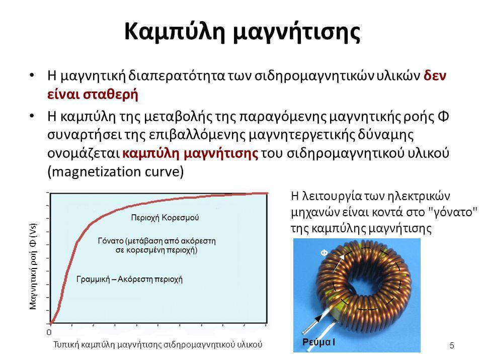 Καμπύλη μαγνήτισης Η μαγνητική διαπερατότητα των σιδηρομαγνητικών υλικών δεν είναι σταθερή Η καμπύλη της μεταβολής της παραγόμενης μαγνητικής ροής Φ σ