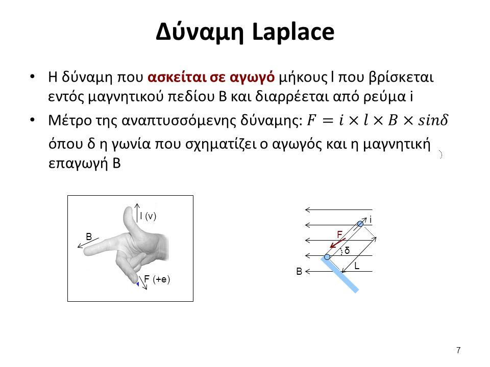 Δύναμη Laplace 7 B I (v) F (+e) Β L i δ F