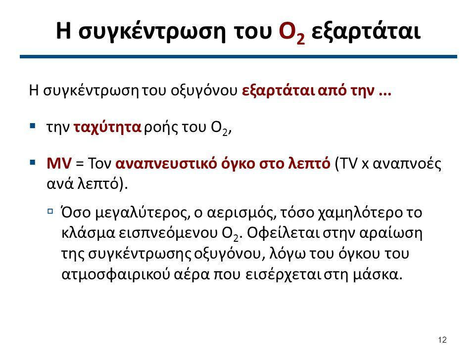 Η συγκέντρωση του Ο 2 εξαρτάται Η συγκέντρωση του οξυγόνου εξαρτάται από την...