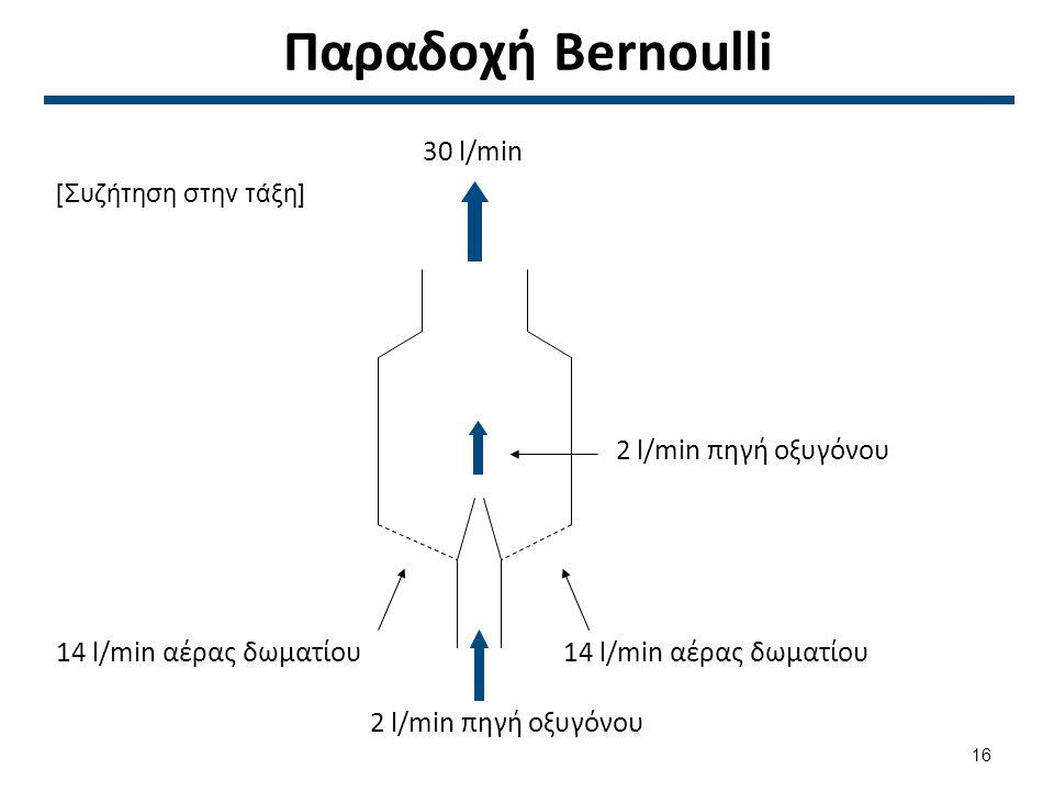 Παραδοχή Bernoulli 14 l/min αέρας δωματίου 2 l/min πηγή οξυγόνου 30 l/min 16 [Συζήτηση στην τάξη]