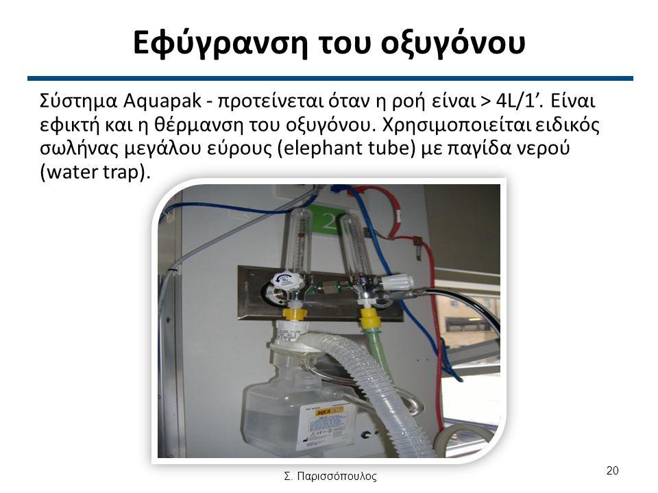 Εφύγρανση του οξυγόνου Σύστημα Aquapak - προτείνεται όταν η ροή είναι > 4L/1'.