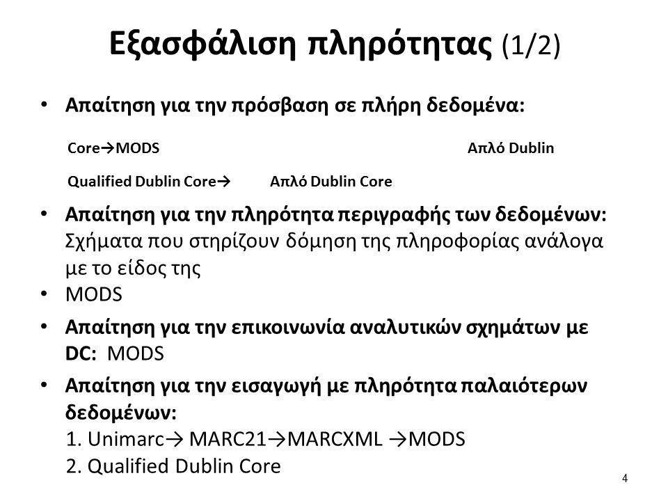 Εξασφάλιση πληρότητας (2/2) 5 Απαίτηση για την πρόσβαση σε πλήρη δεδομένα Core→MODS, Απλό Dublin, Qualified Dublin Core→ Απλό Dublin Core Απαίτηση για την πληρότητα περιγραφής των δεδομένων Σχήματα που στηρίζουν δόμηση της πληροφορίας ανάλογα με το είδος της MODS Απαίτηση για την επικοινωνία αναλυτικών σχημάτων με DC MODS Απαίτηση για την εισαγωγή με πληρότητα παλαιότερων δεδομένων 1.
