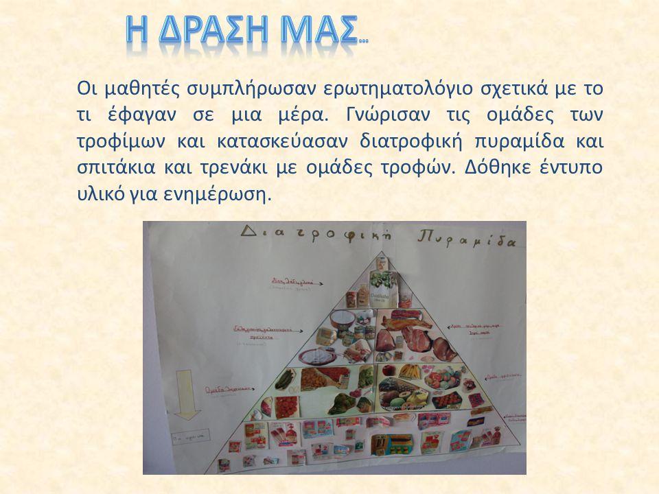 Οι μαθητές συμπλήρωσαν ερωτηματολόγιο σχετικά με το τι έφαγαν σε μια μέρα.