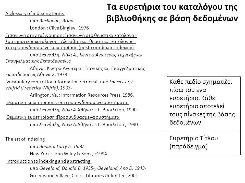 Τα ευρετήρια του καταλόγου της βιβλιοθήκης σε βάση δεδομένων A glossary of indexing terms υπό Buchanan, Brian London : Clive Bingley, 1976. Εισαγωγή σ