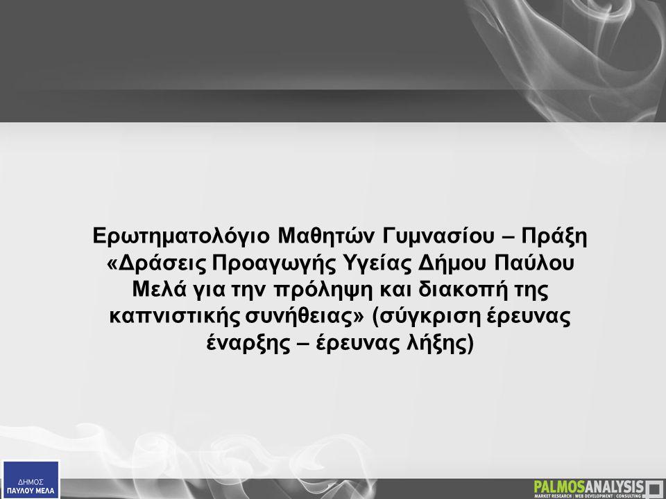 Ερωτηματολόγιο Μαθητών Γυμνασίου – Πράξη «Δράσεις Προαγωγής Υγείας Δήμου Παύλου Μελά για την πρόληψη και διακοπή της καπνιστικής συνήθειας» (σύγκριση έρευνας έναρξης – έρευνας λήξης)