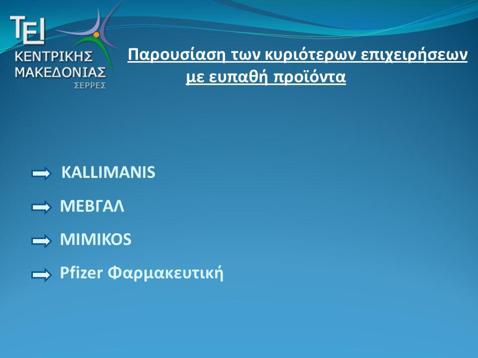 KALLIMANIS ΜΕΒΓΑΛ MIMIKOS Pfizer Φαρμακευτική Παρουσίαση των κυριότερων επιχειρήσεων με ευπαθή προϊόντα