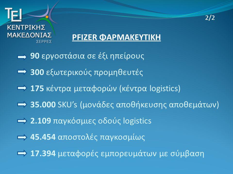 90 εργοστάσια σε έξι ηπείρους 300 εξωτερικούς προμηθευτές 175 κέντρα μεταφορών (κέντρα logistics) 35.000 SKU's (μονάδες αποθήκευσης αποθεμάτων) 2.109