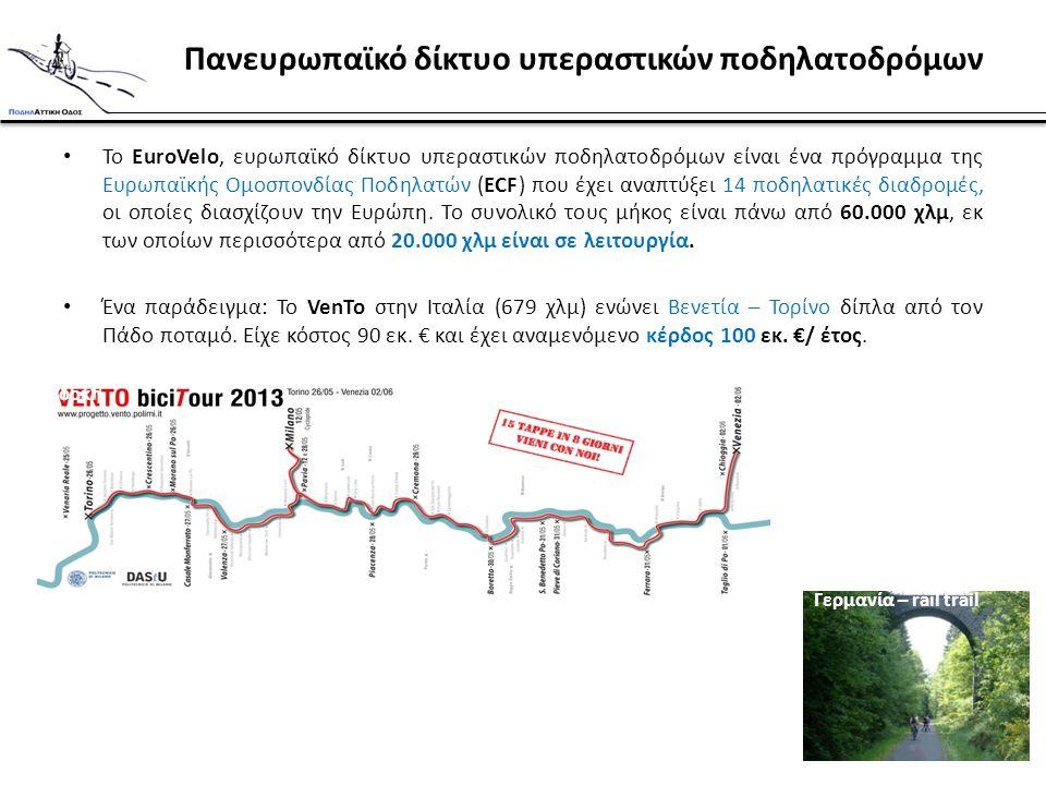 Πανευρωπαϊκό δίκτυο υπεραστικών ποδηλατοδρόμων Το EuroVelo, ευρωπαϊκό δίκτυο υπεραστικών ποδηλατοδρόμων είναι ένα πρόγραμμα της Ευρωπαϊκής Ομοσπονδίας