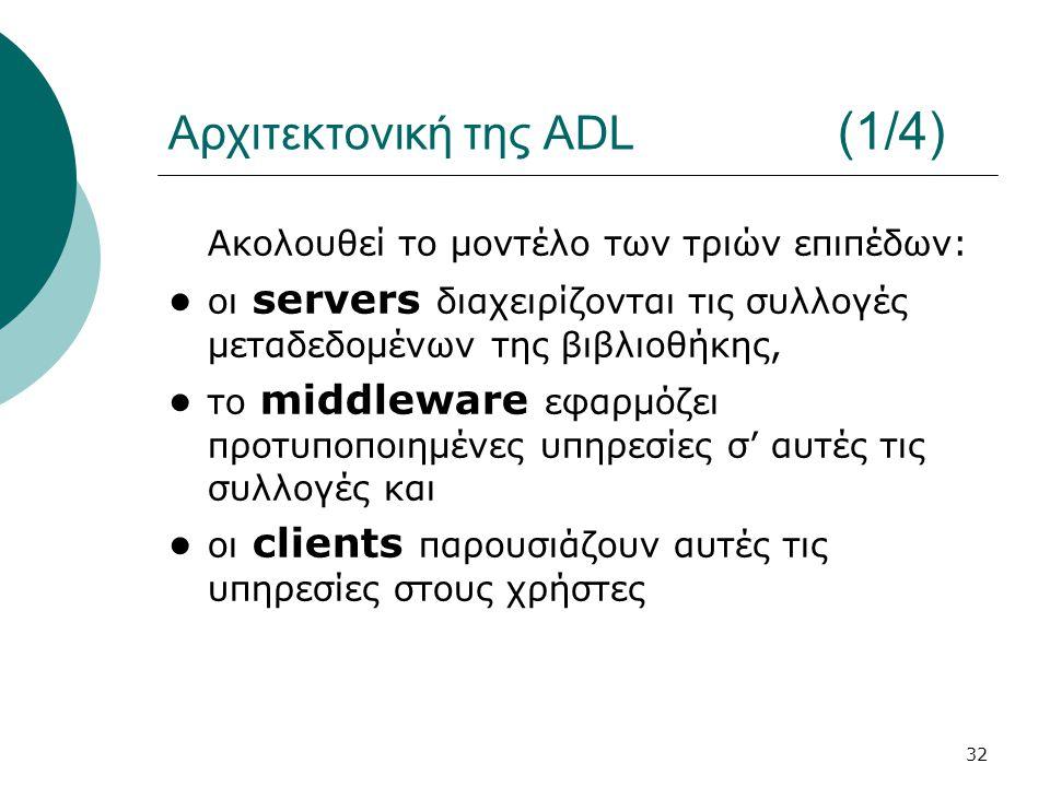 32 Αρχιτεκτονική της ADL (1/4) Ακολουθεί το μοντέλο των τριών επιπέδων: ● οι servers διαχειρίζονται τις συλλογές μεταδεδομένων της βιβλιοθήκης, ● το middleware εφαρμόζει προτυποποιημένες υπηρεσίες σ' αυτές τις συλλογές και ● οι clients παρουσιάζουν αυτές τις υπηρεσίες στους χρήστες