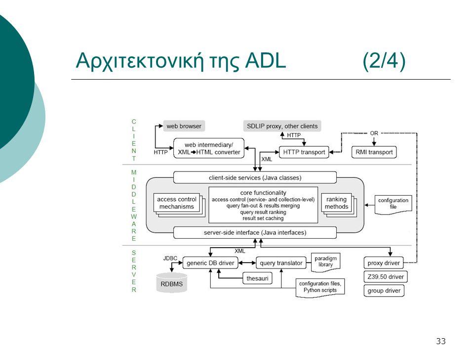 33 Αρχιτεκτονική της ADL (2/4)