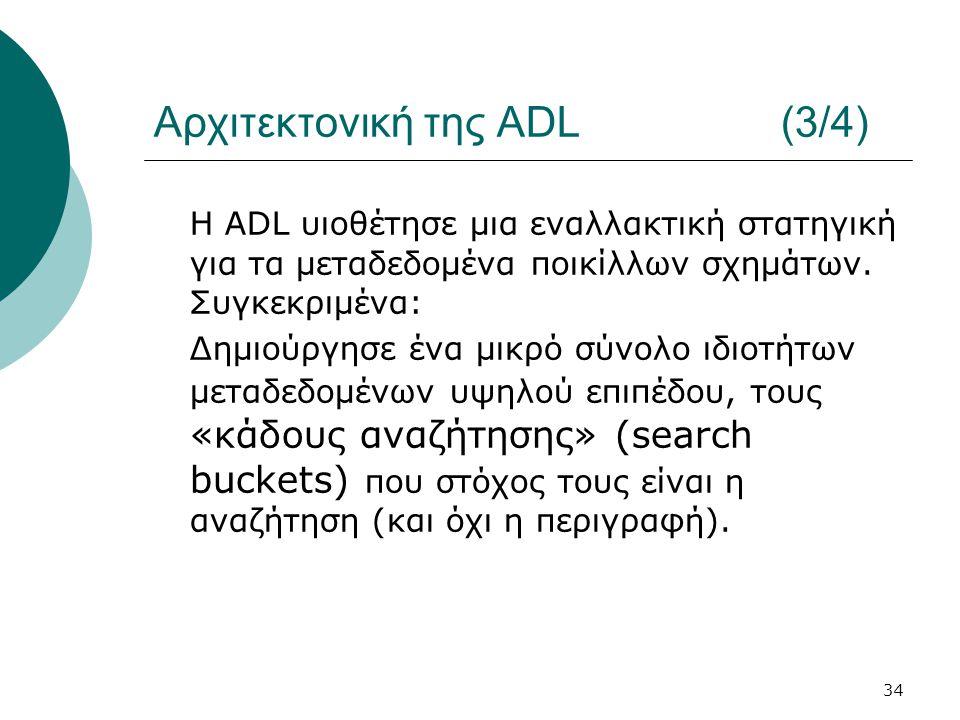 34 Αρχιτεκτονική της ADL (3/4) H ADL υιοθέτησε μια εναλλακτική στατηγική για τα μεταδεδομένα ποικίλλων σχημάτων.
