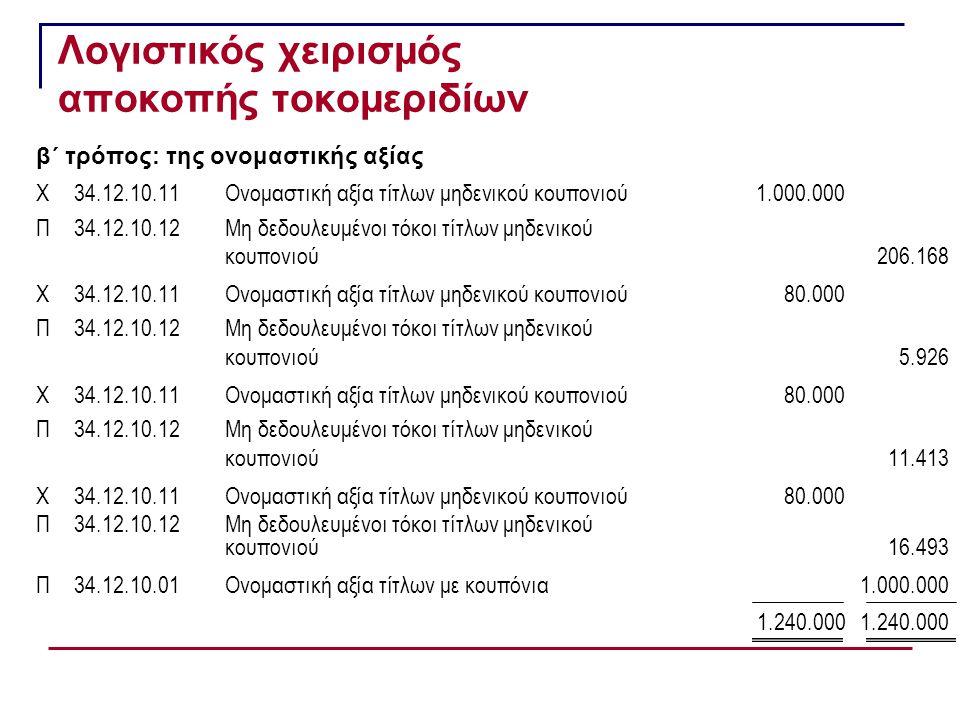 Λογιστικός χειρισμός αποκοπής τοκομεριδίων β΄ τρόπος: της ονομαστικής αξίας Χ34.12.10.11Ονομαστική αξία τίτλων μηδενικού κουπονιού1.000.000 Π34.12.10.12Μη δεδουλευμένοι τόκοι τίτλων μηδενικού κουπονιού206.168 Χ34.12.10.11Ονομαστική αξία τίτλων μηδενικού κουπονιού80.000 Π34.12.10.12Μη δεδουλευμένοι τόκοι τίτλων μηδενικού κουπονιού5.926 Χ34.12.10.11Ονομαστική αξία τίτλων μηδενικού κουπονιού80.000 Π34.12.10.12Μη δεδουλευμένοι τόκοι τίτλων μηδενικού κουπονιού11.413 Χ34.12.10.11Ονομαστική αξία τίτλων μηδενικού κουπονιού80.000 Π34.12.10.12Μη δεδουλευμένοι τόκοι τίτλων μηδενικού κουπονιού16.493 Π34.12.10.01Ονομαστική αξία τίτλων με κουπόνια1.000.0001.240.000