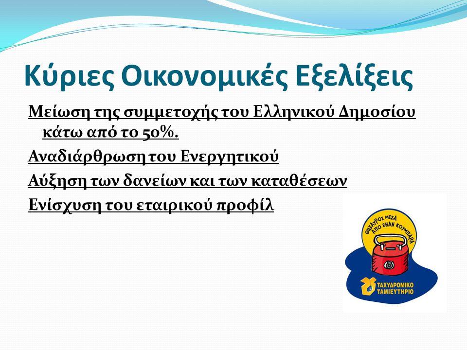 Κύριες Οικονομικές Εξελίξεις Μείωση της συμμετοχής του Ελληνικού Δημοσίου κάτω από το 50%. Αναδιάρθρωση του Ενεργητικού Αύξηση των δανείων και των κατ