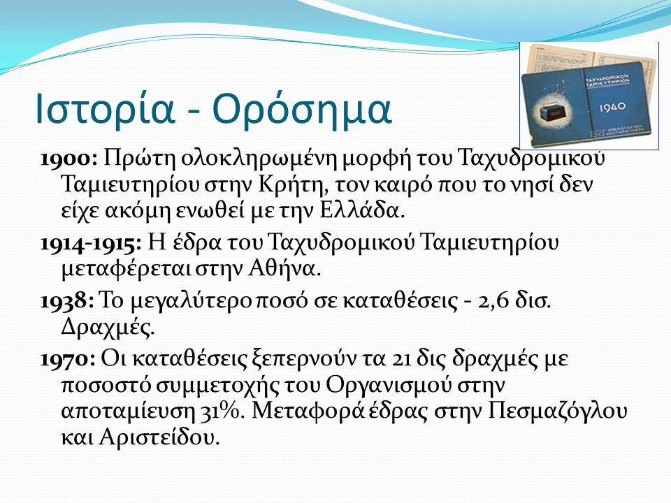 Ιστορία - Ορόσημα 1900: Πρώτη ολοκληρωμένη μορφή του Ταχυδρομικού Ταμιευτηρίου στην Κρήτη, τον καιρό που το νησί δεν είχε ακόμη ενωθεί με την Ελλάδα.