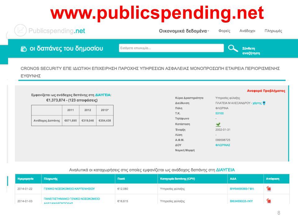 8 www.publicspending.net