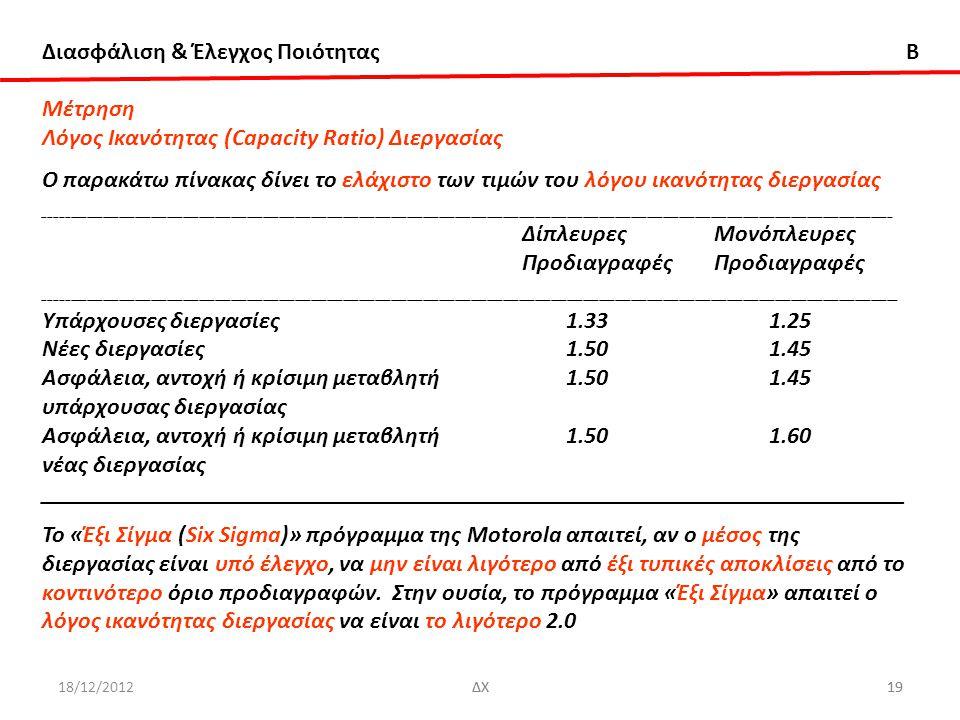 Διασφάλιση & Έλεγχος Ποιότητας B 18/12/2012ΔΧ19ΔΧ19 Μέτρηση Λόγος Ικανότητας (Capacity Ratio) Διεργασίας Ο παρακάτω πίνακας δίνει το ελάχιστο των τιμώ