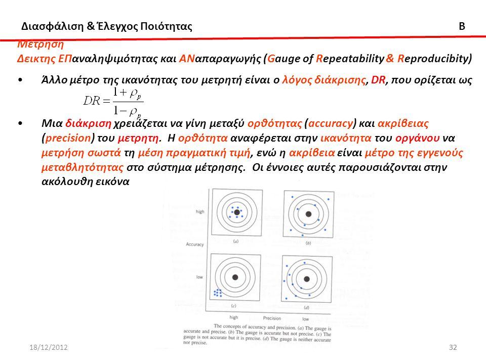 Διασφάλιση & Έλεγχος Ποιότητας B 18/12/201232ΔΧ32 Μέτρηση Δεικτης ΕΠαναληψιμότητας και ΑΝαπαραγωγής (Gauge of Repeatability & Reproducibity) Άλλο μέτρ