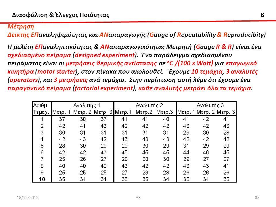 Διασφάλιση & Έλεγχος Ποιότητας B 18/12/201235ΔΧ35 Μέτρηση Δεικτης ΕΠαναληψιμότητας και ΑΝαπαραγωγής (Gauge of Repeatability & Reproducibity) Η μελέτη