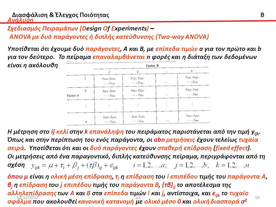 Διασφάλιση & Έλεγχος Ποιότητας B Ανάλυση Σχεδιασμός Πειραμάτων (Design Of Experiments) – ANOVA με δυό παράγοντες ή διπλής κατεύθυνσης (Two-way ANOVA)