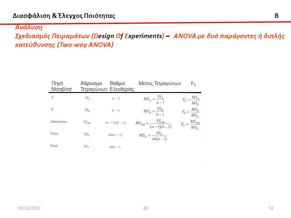 Διασφάλιση & Έλεγχος Ποιότητας B 18/12/2012ΔΧ62 Ανάλυση Σχεδιασμός Πειραμάτων (Design Of Experiments) – ANOVA με δυό παράγοντες ή διπλής κατεύθυνσης (