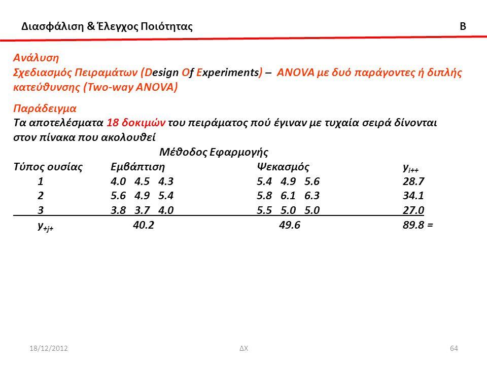 Διασφάλιση & Έλεγχος Ποιότητας B 18/12/2012ΔΧ64 Ανάλυση Σχεδιασμός Πειραμάτων (Design Of Experiments) – ANOVA με δυό παράγοντες ή διπλής κατεύθυνσης (