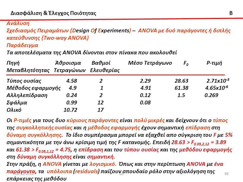 Διασφάλιση & Έλεγχος Ποιότητας B 18/12/2012ΔΧ66 Ανάλυση Σχεδιασμός Πειραμάτων (Design Of Experiments) – ANOVA με δυό παράγοντες ή διπλής κατεύθυνσης (