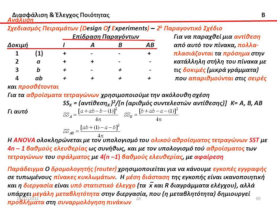 Διασφάλιση & Έλεγχος Ποιότητας B 18/12/2012ΔΧ69 Ανάλυση Σχεδιασμός Πειραμάτων (Design Of Experiments) – 2 k Παραγοντικό Σχέδιο Επίδραση ΠαραγόντωνΓια