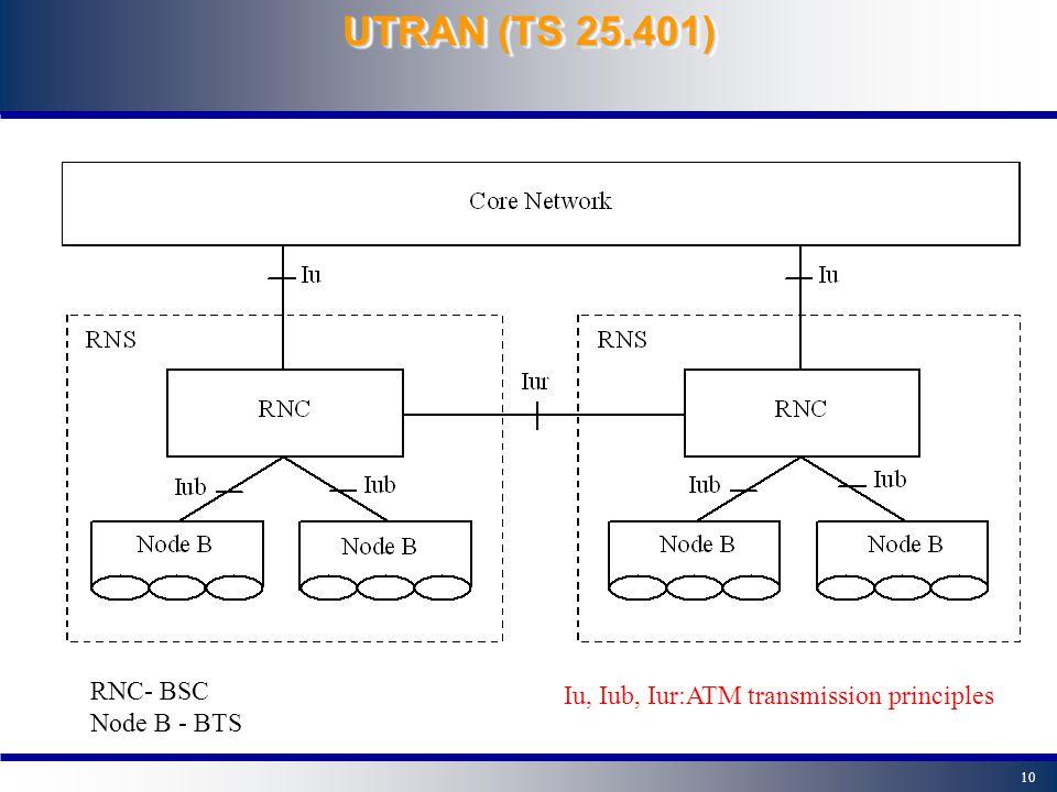 9 Λογική αρχιτεκτονική UMTS Circuit Switched domain UMTS Access Network GSM Access Network Packet Switched domain