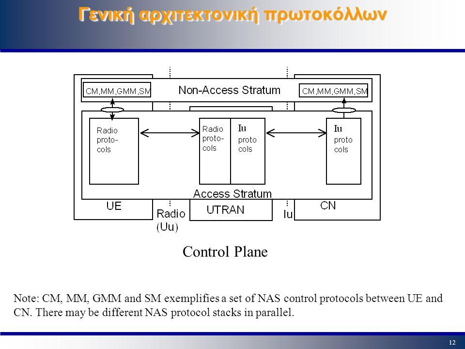 11 Γενική αρχιτεκτονική πρωτοκόλλων User Plane The radio access bearer service is offered from SAP to SAP by the Access Stratum.