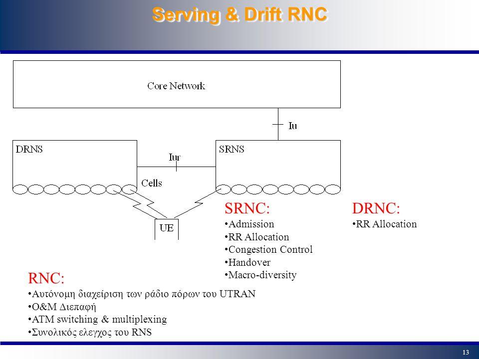12 Γενική αρχιτεκτονική πρωτοκόλλων Control Plane Note: CM, MM, GMM and SM exemplifies a set of NAS control protocols between UE and CN.