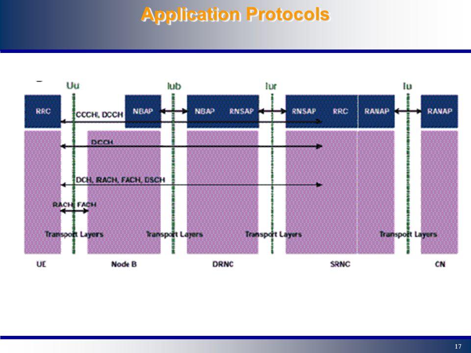 16 Γενικό Μοντέλο General protocol model for UTRAN Interfaces.