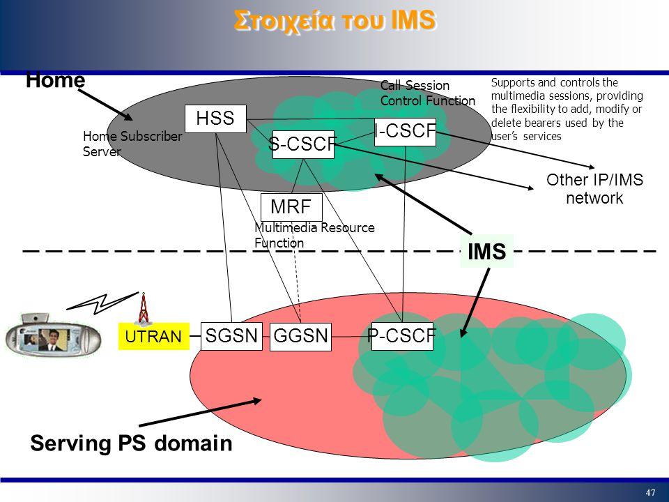 46 Εισαγωγή του IMS HOME Circuit domainGSM Radio Packet domain UMTS Radio IMS