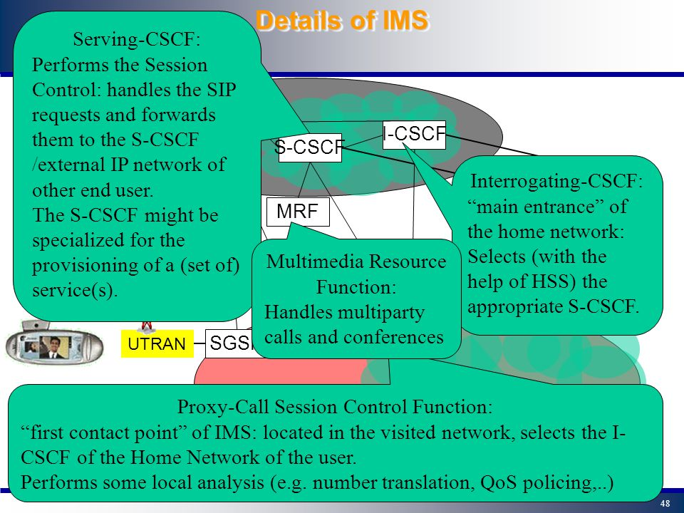 47 Στοιχεία του IMS UTRAN Home Serving PS domain IMS S-CSCF I-CSCF GGSN SGSN HSS P-CSCF MRF Other IP/IMS network Home Subscriber Server Call Session Control Function Multimedia Resource Function Supports and controls the multimedia sessions, providing the flexibility to add, modify or delete bearers used by the user's services