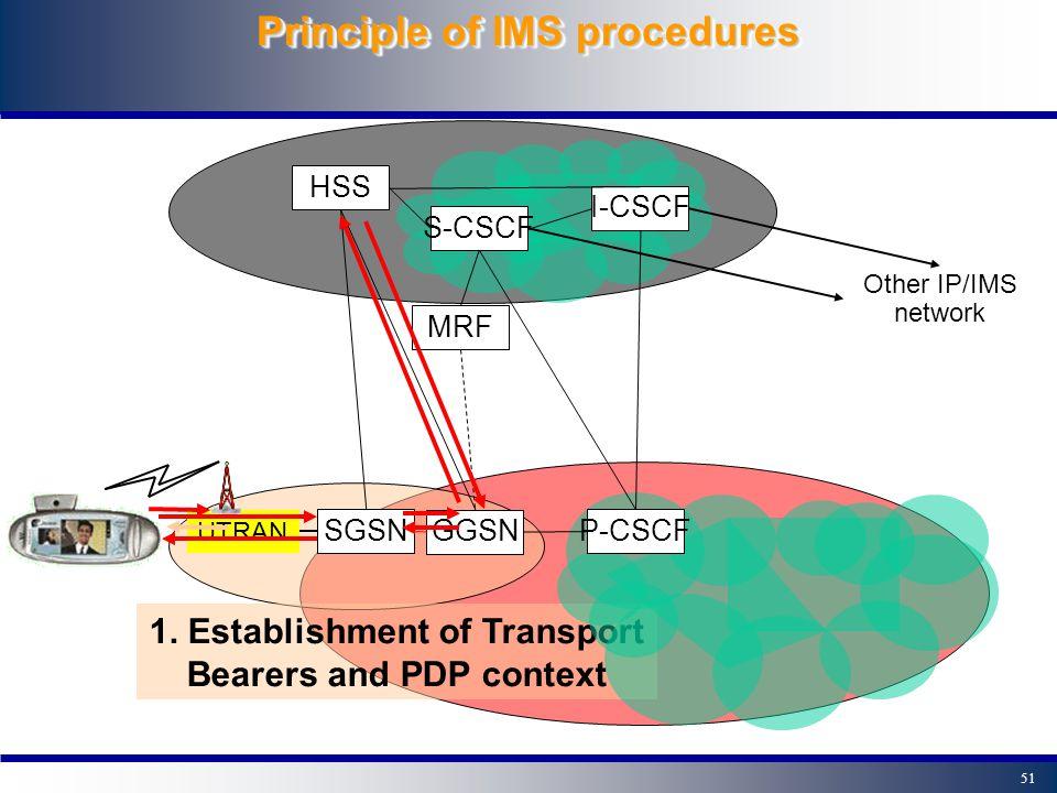 50 Details of IMS S-CSCF I-CSCF GGSN SGSN BGCF MGCF R-SGW HSS Legacy, PSTN IM-MGW T-SGW Mc P-CSCF Mc Cx Mm Legacy mobile signalling network UTRAN Transport Signalling MRF Other IP/IMS network Gi+Go Mw Mg Mw Mi Cx Mh Ms Gi Mk Mj
