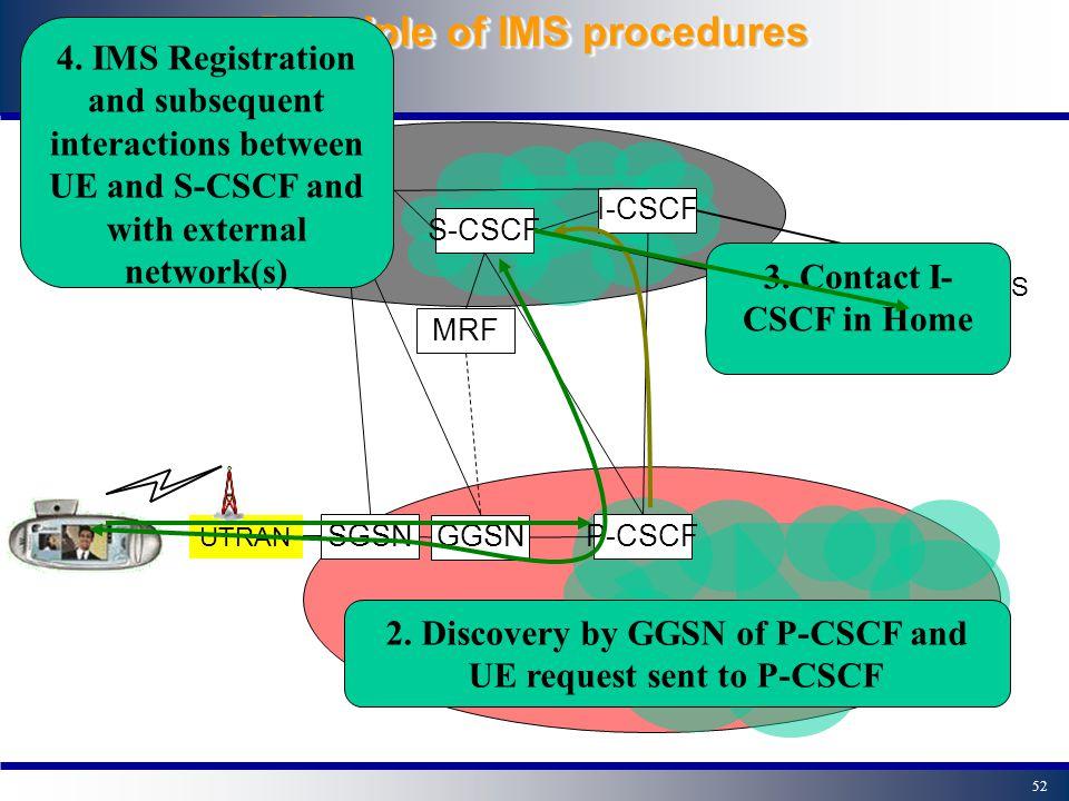51 Principle of IMS procedures 1.