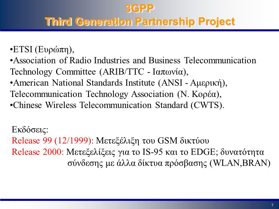 87 OSA (Parlay) In 3GPP 3GPP Services Architecture +coordination SecurityCodec Telecom mgmt...