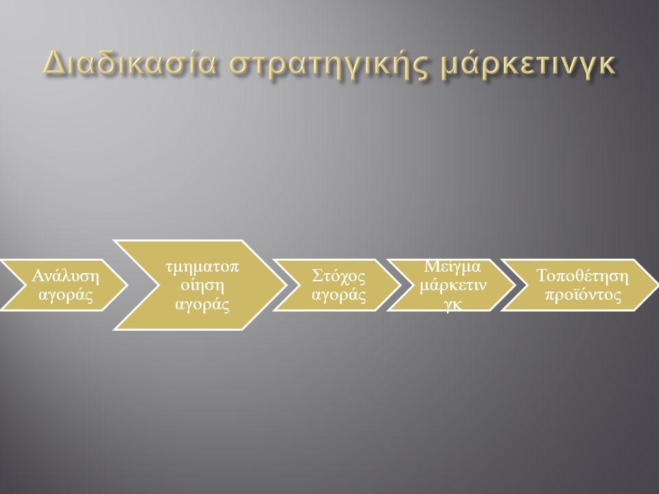 Ανάλυση αγοράς τμηματοπ οίηση αγοράς Στόχος αγοράς Μείγμα μάρκετιν γκ Τοποθέτηση προϊόντος