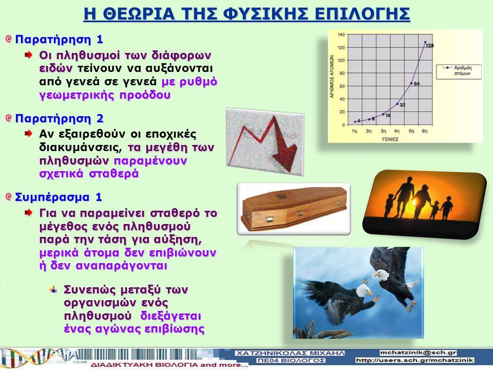 Η ΘΕΩΡΙΑ ΤΗΣ ΦΥΣΙΚΗΣ ΕΠΙΛΟΓΗΣ Παρατήρηση 1 Οι πληθυσμοί των διάφορων ειδών με ρυθμό γεωμετρικής προόδου Οι πληθυσμοί των διάφορων ειδών τείνουν να αυξάνονται από γενεά σε γενεά με ρυθμό γεωμετρικής προόδου Παρατήρηση 2 τα μεγέθη των πληθυσμών παραμένουν σχετικά σταθερά Αν εξαιρεθούν οι εποχικές διακυμάνσεις, τα μεγέθη των πληθυσμών παραμένουν σχετικά σταθερά Συμπέρασμα 1 Για να παραμείνει σταθερό το μέγεθος ενός πληθυσμού παρά την τάση για αύξηση, μερικά άτομα δεν επιβιώνουν ή δεν αναπαράγονται Συνεπώς μεταξύ των οργανισμών ενός πληθυσμού διεξάγεται ένας αγώνας επιβίωσης