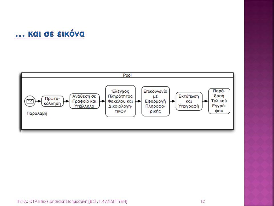 12 ΠΕΤΑ: ΟΤΑ Επιχειρησιακή Νοημοσύνη [Bc1.1.4 ΑΝΑΠΤΥΞΗ]