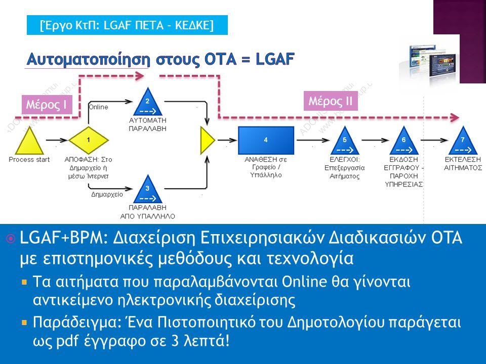 17 ΠΕΤΑ: ΟΤΑ Επιχειρησιακή Νοημοσύνη [Bc1.1.4 ΑΝΑΠΤΥΞΗ]  LGAF+BPM: Διαχείριση Επιχειρησιακών Διαδικασιών OTA με επιστημονικές μεθόδους και τεχνολογία