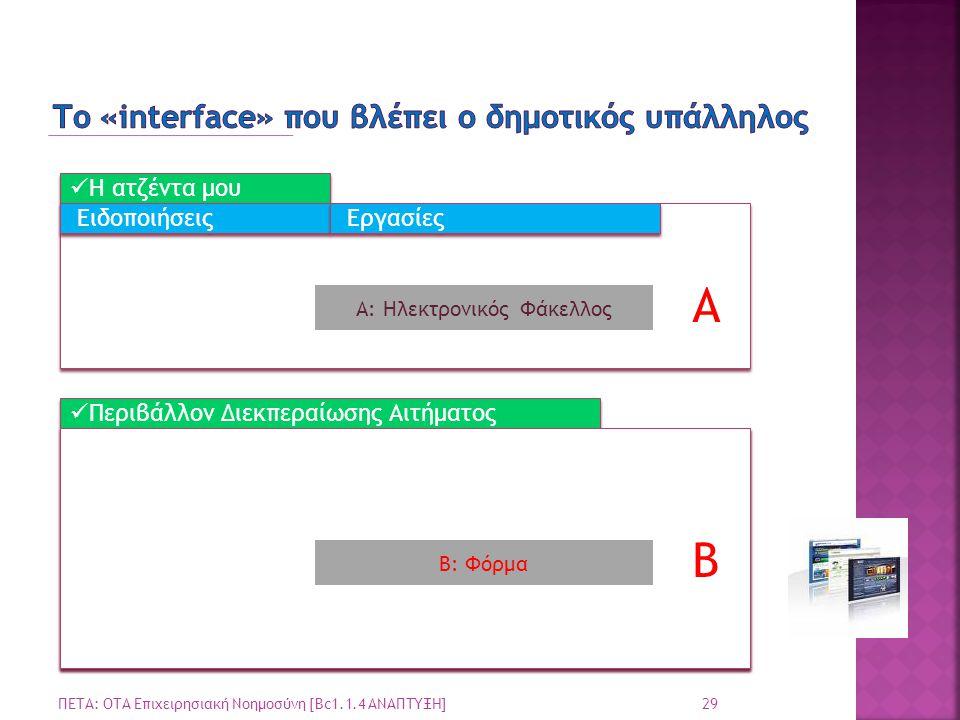 29 ΠΕΤΑ: ΟΤΑ Επιχειρησιακή Νοημοσύνη [Bc1.1.4 ΑΝΑΠΤΥΞΗ] Η ατζέντα μου Περιβάλλον Διεκπεραίωσης Αιτήματος Ειδοποιήσεις Εργασίες A B Α: Ηλεκτρονικός Φάκελλος Β: Φόρμα B