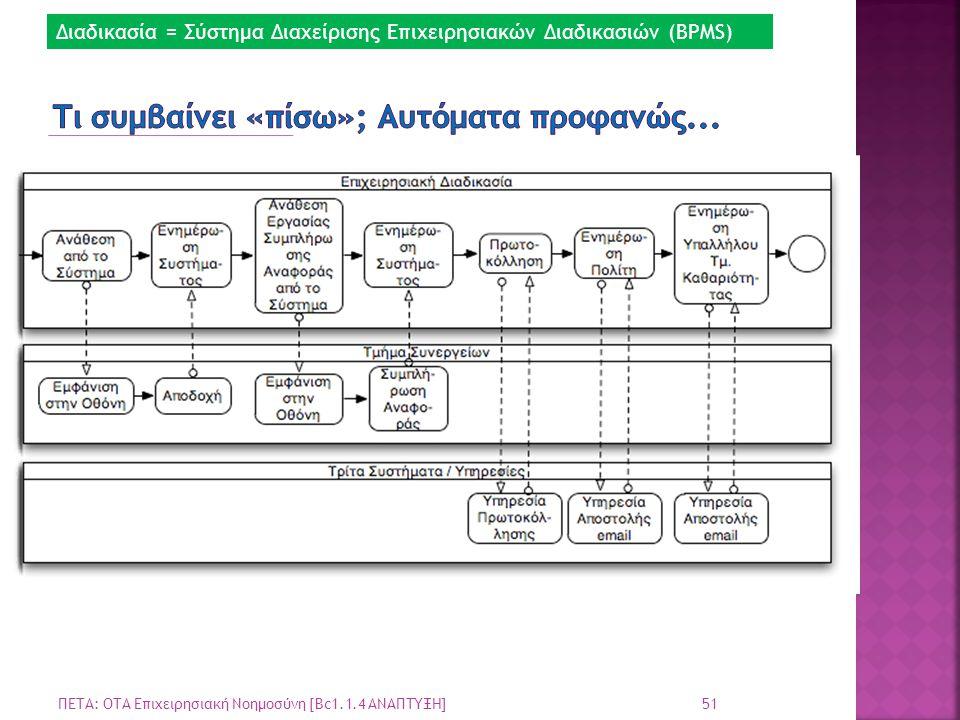51 ΠΕΤΑ: ΟΤΑ Επιχειρησιακή Νοημοσύνη [Bc1.1.4 ΑΝΑΠΤΥΞΗ] Διαδικασία = Σύστημα Διαχείρισης Επιχειρησιακών Διαδικασιών (BPMS)